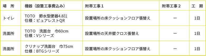 選べるリフォーム10万円プラン、トイレ・洗面所