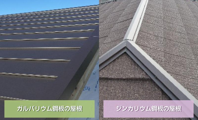 ガルバリウム鋼板/ジンカリウム鋼板屋根