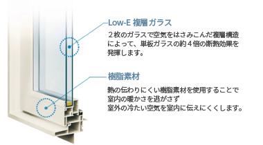 Low-E複層ガラス_樹脂素材